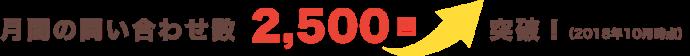 月間の問い合わせ数 2,500回突破!(2018年10月時点)